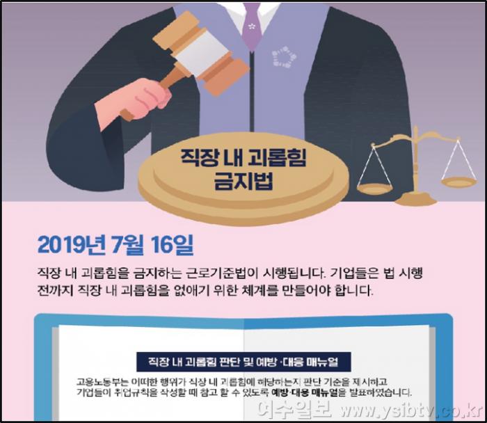 직장 내 신체적, 정신적 고통 주는 행위 법으로 금지한다.png